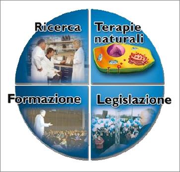 Alleanza-dr-Rath-per-la-salute-1