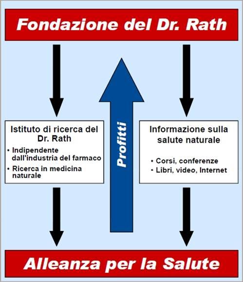 Profitti-Fondazione-Rath-Foto-1